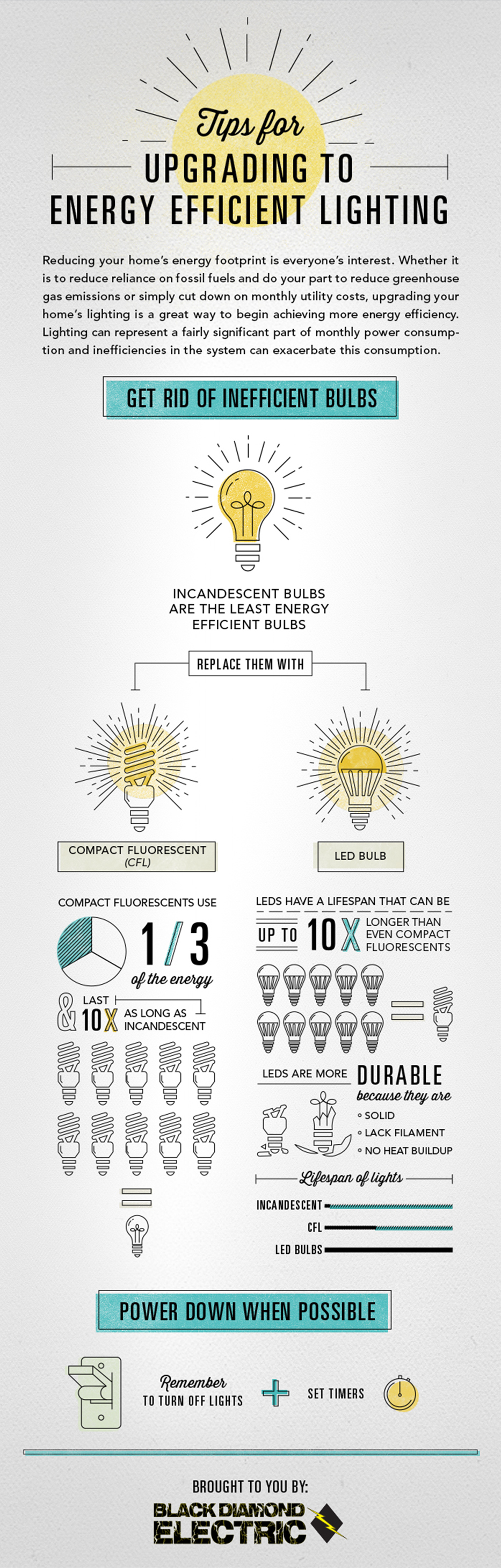 Lighting-Infographic