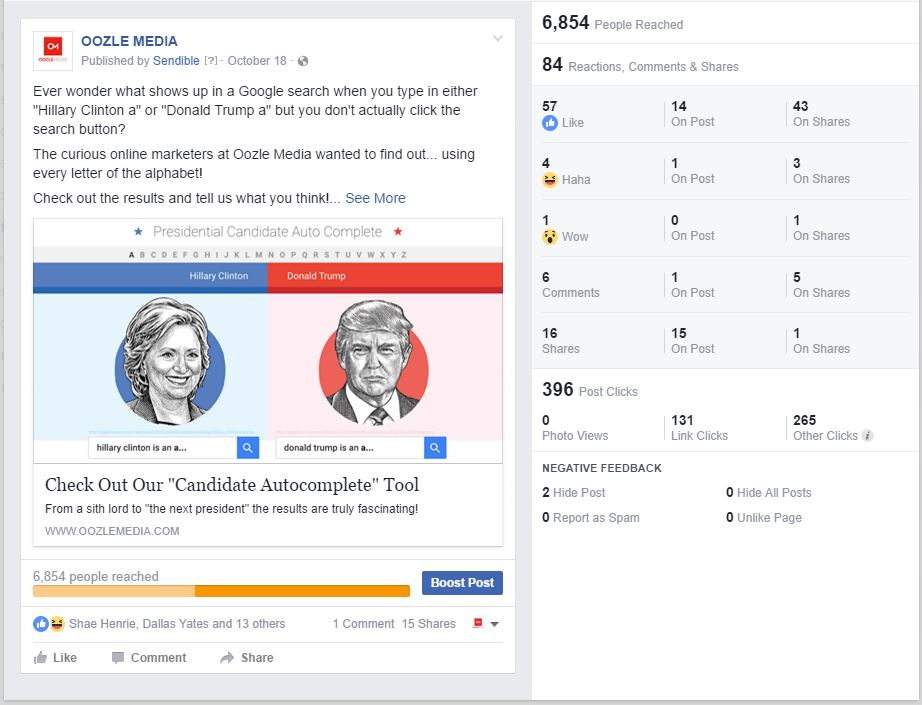Election Autocomplete Tool by Oozle Media