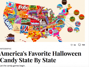 Map that shows states' favorite candy based on statistics.