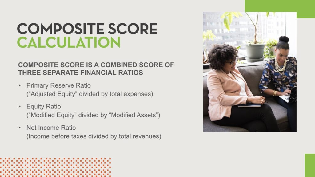 Composite Score Calculation information