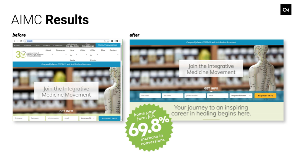 Example of home page results for AIMC.