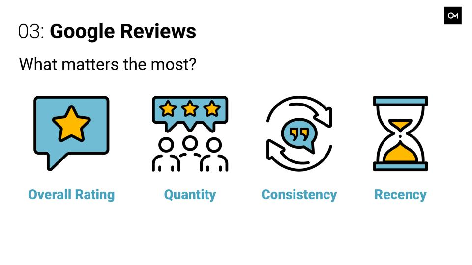 Factors that affect weighted reviews