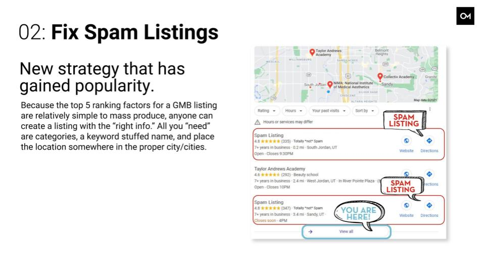 Overview of what spam listings are