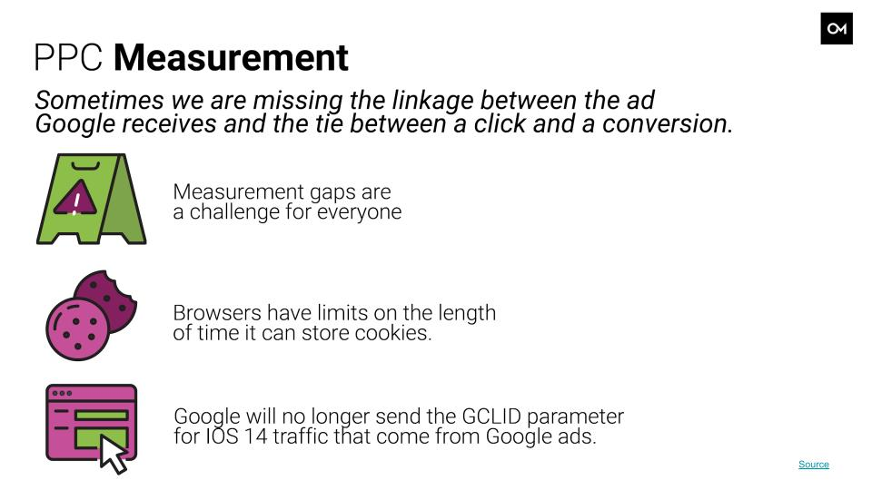 PPC Measurement, how PPC has been affected by the privacy update.