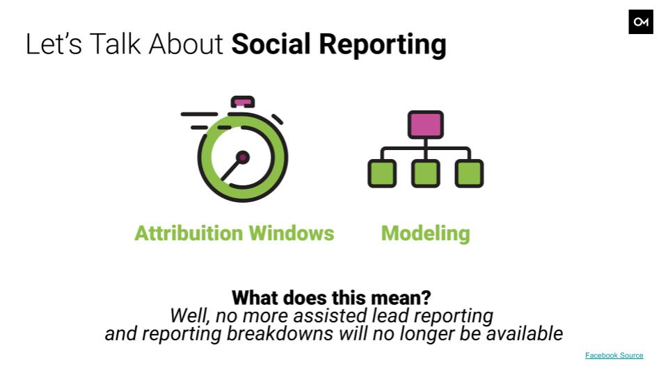 Changes in social reporting with the security update.