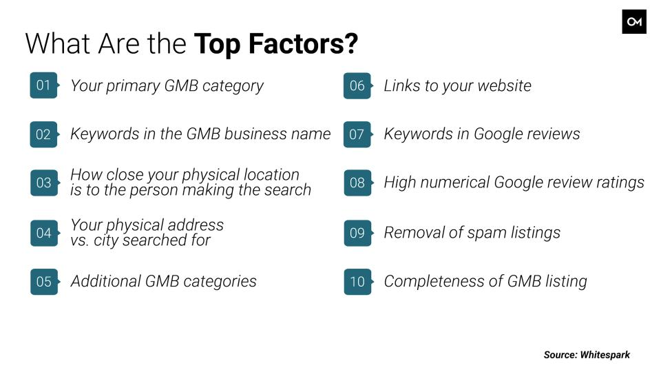 The top 10 ranking factors for local SEO.