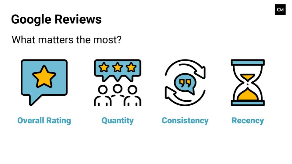 What matters the most with Google reviews?